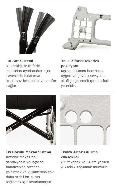 Etac Cross 5 Tekerlekli Sandalye 3