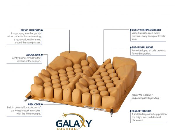 Star Galaxy Tekerlekli Sandalye Minderi 3